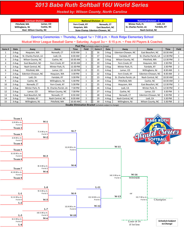 Click this picture to get the full sized pdf of the bracket